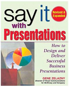 Say It with Presentations, Second Edition, Revised & Expanded: How to Design and Deliver Successful Business Presentations by Gene Zelazny - Hardcover