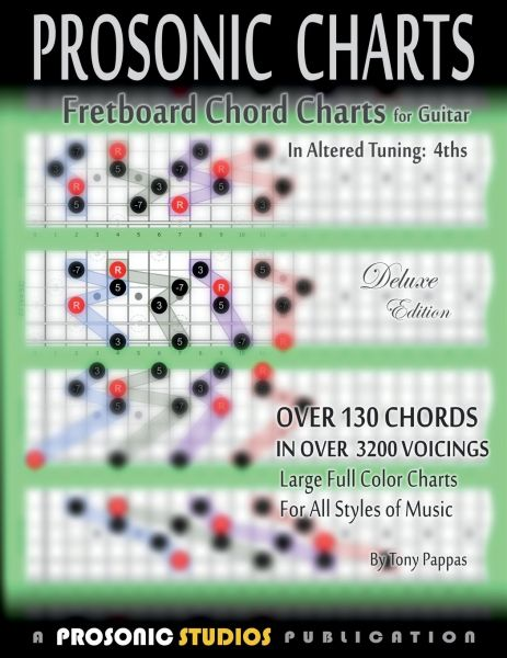 Fretboard Chord Charts For Guitar In Altered Tuning 4ths Souq Uae