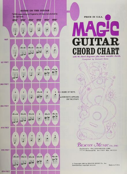 Souq | 50394200 - Magic Guitar Chord Chart | UAE
