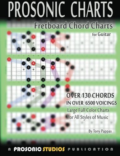 Fretboard Chord Charts For Guitar Souq Uae